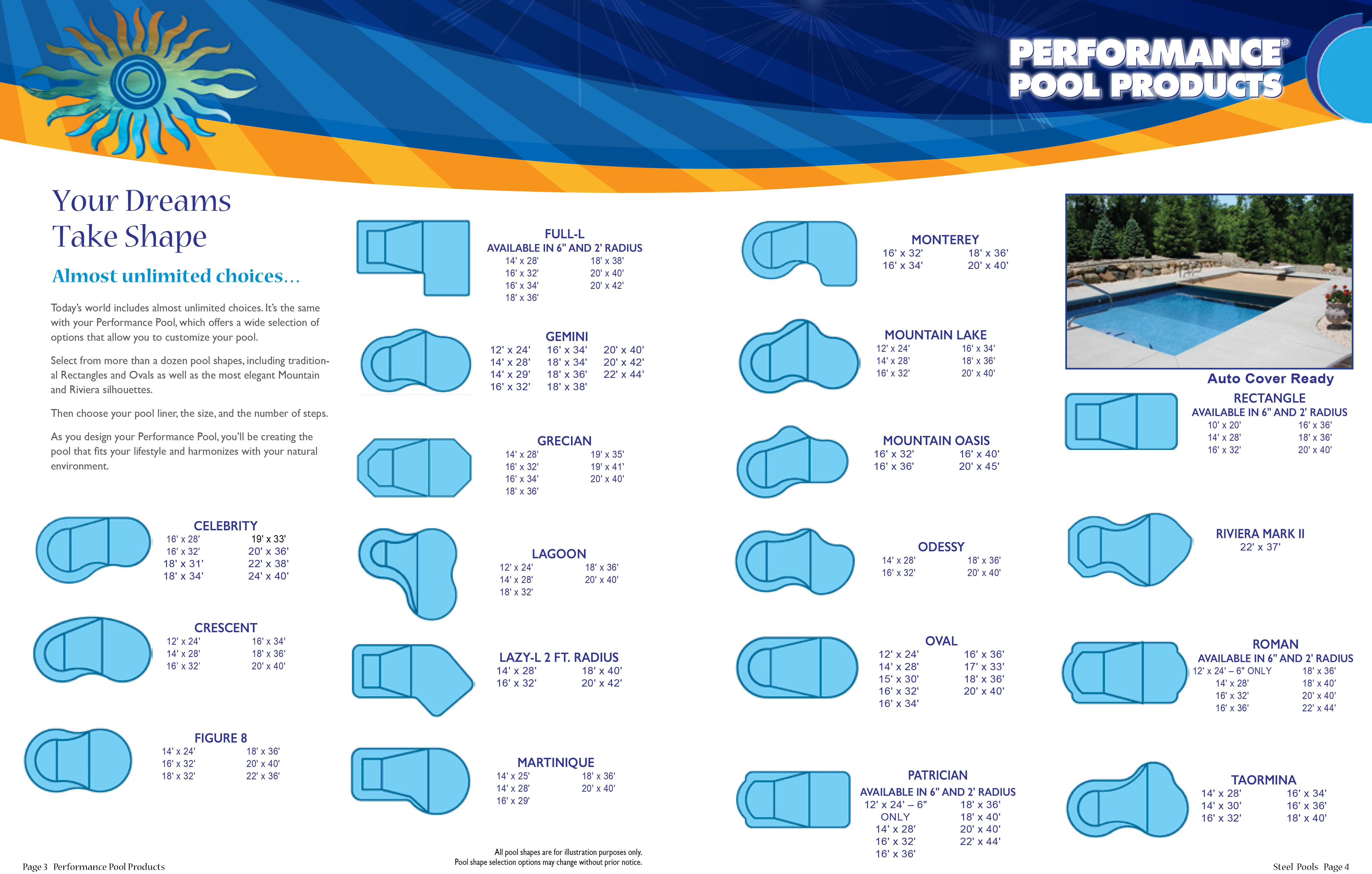Pool Shapes and Sizes